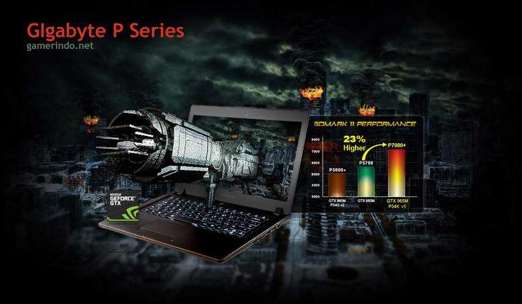 Daftar Harga Laptop Gigabyte Lengkap dengan Spesifikasi