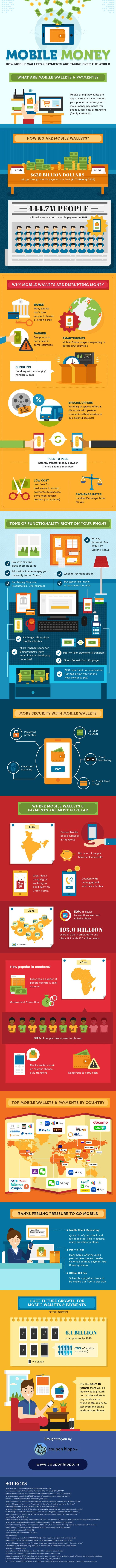 mobile wallet fintech infographic