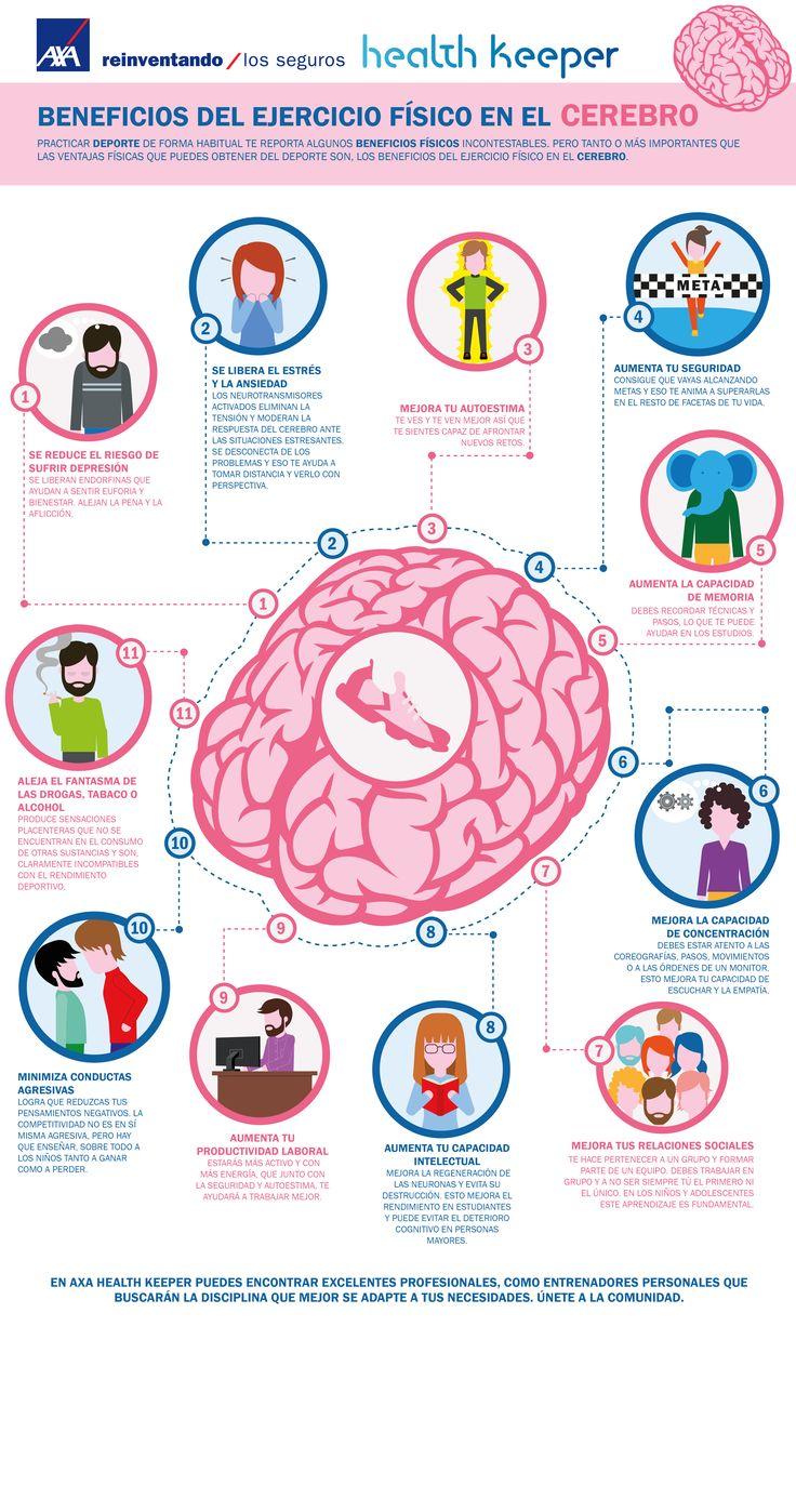 Practicar deporte de forma habitual te reporta algunos beneficios físicos incontestables que te ayudan a vivir mejor, a sufrir menos dolores, a mantenerte en tu peso, y a envejecer con salud. Pero tanto o más importantes que las ventajas físicas que puedes obtener del deporte, son los beneficios del ejercicio físico en el cerebro. Conoce estos beneficios psicológicos con esta infografía AXA Health Keeper.