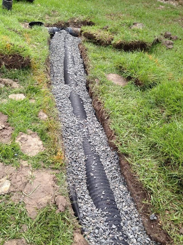 How To Install A French Drain Recipe Backyard Drainage Yard