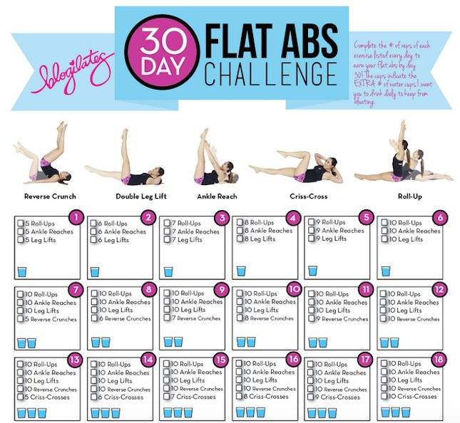 Blogilates 30 Day Abs