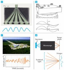 The power of imaging with phase, not power: Physics Today: Vol 70, No 5