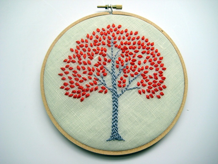 embroidery hoop art - Project #1 when I get my sewing kit.