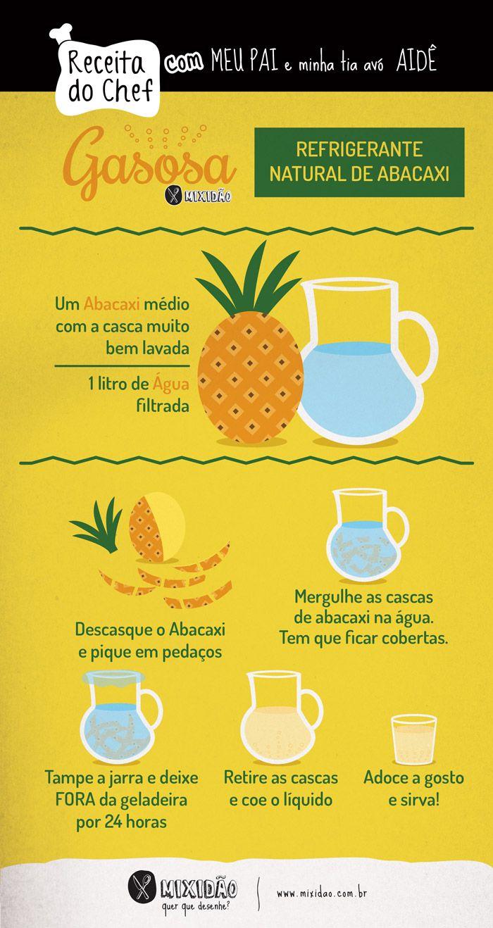 Receita ilustrada de Gasosa, um refrigerante natural de abacaxi. Essa é uma bebida natural e muito refrescante. Ingredientes: Abacaxi e água.