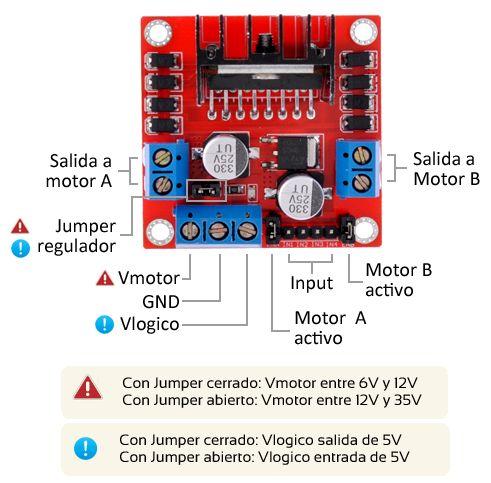 ¿Qué es un L298N? El L298N es un controlador (driver) de motores, que permite encender y controlar dos motores de corriente continua desde Arduino, variando ...