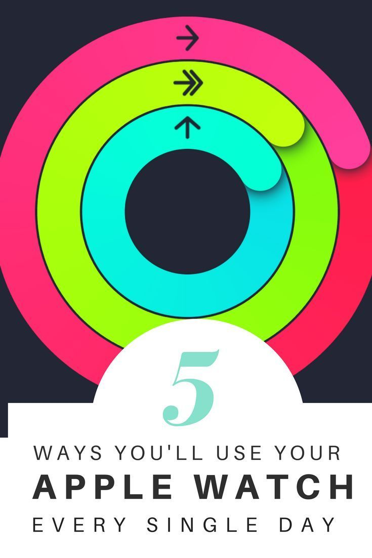 Top 5 reasons why you'll use your Apple Watch every day and can't live without it. #apps #AppleWatch #fitness #fitmom #technology