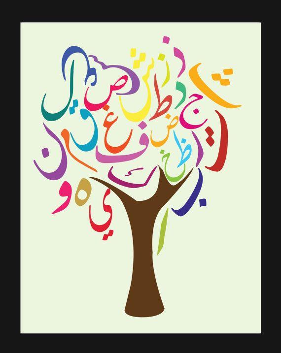 Arabic Alphabet Tree Poster