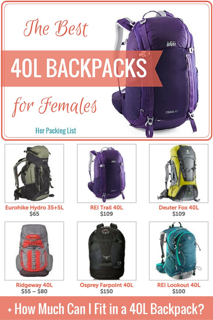 1000  ideas about Backpacks For Travel on Pinterest | Carry on ...