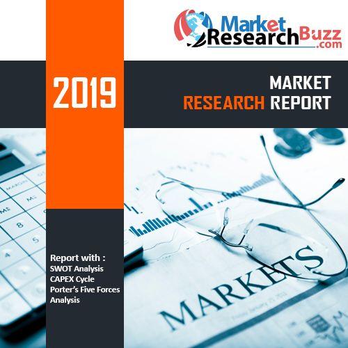 Aqueous Printer Global Market Size 2019-2025 by Key Players