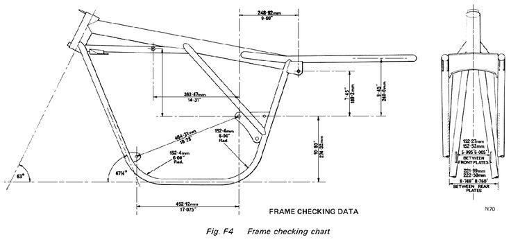 how to build a mini chopper frame