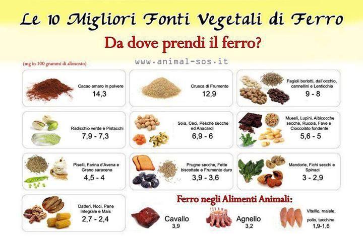 Ferro.jpg (720×477)