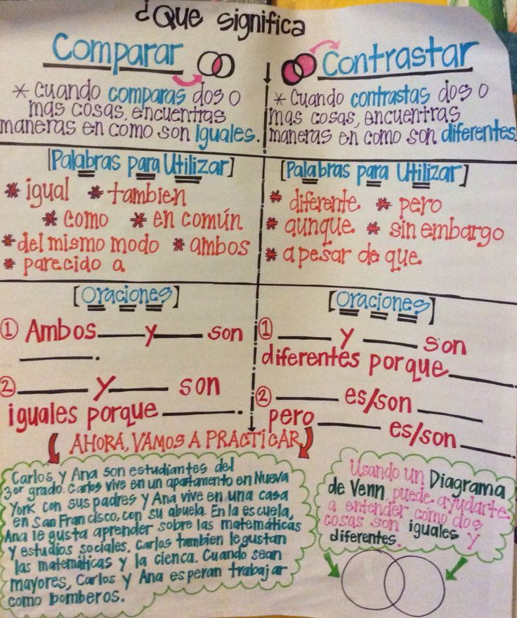 Teaching Compare and Contrast in Spanish