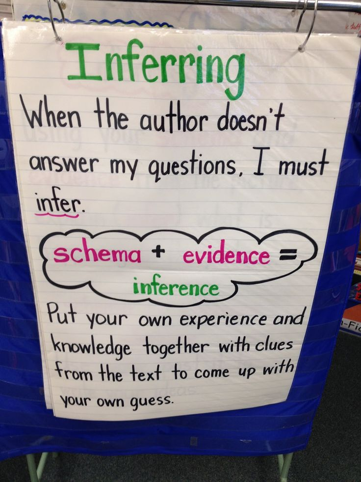 schema anchor charts | ... of the cover onto a piece of chart paper and made a T-chart below