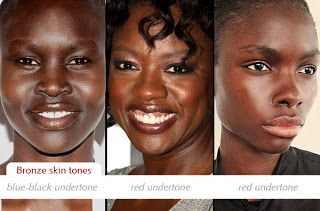 Make up charts: Determining dark skin tones and undertones