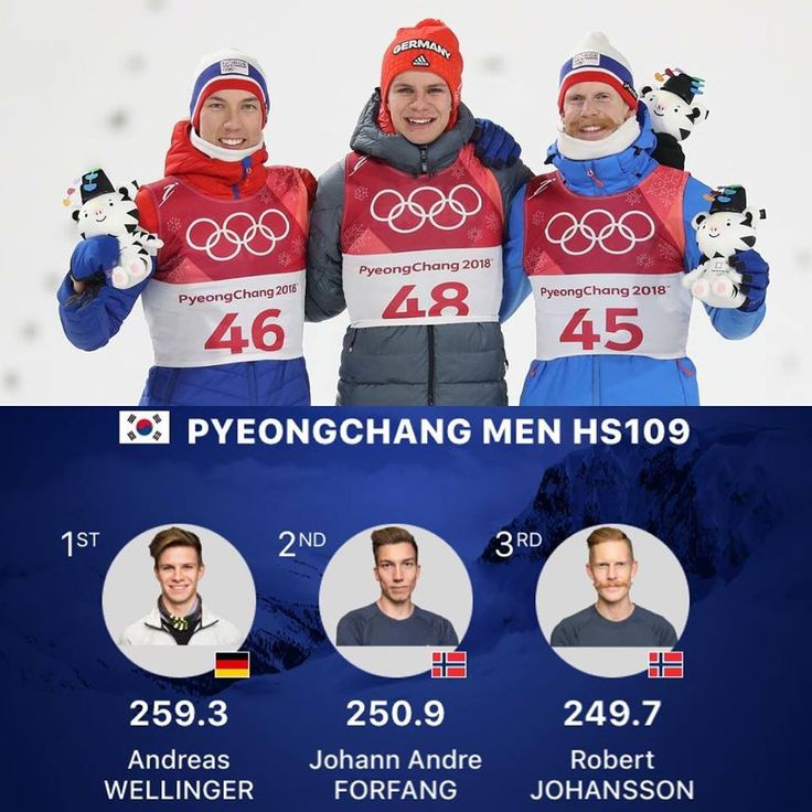 Congrats to Andreas Wellinger as olympic champion in normal hill. Also congrats to Johann André Forfang and Robert Johansson with silver and bronze.