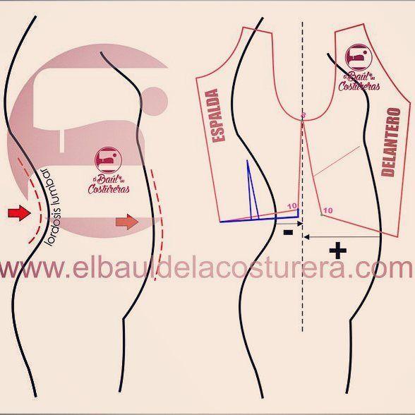 Correcciones de #Moldería cuando la curva lumbar es pronunciada #patron #costura #molde #seamstress #dressmaking #BlogCostura #Blog…