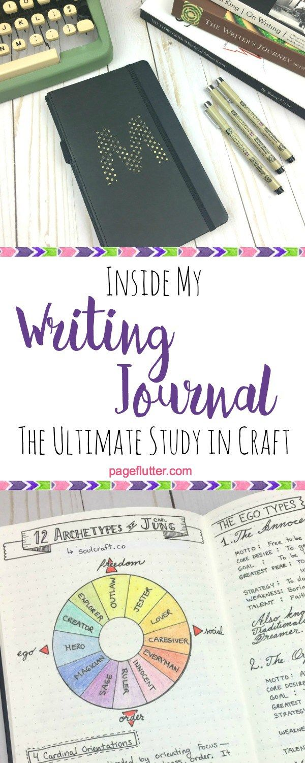 Bullet Journal system adapted for creative writing. Learn to write short stories & novels with a writing journal.