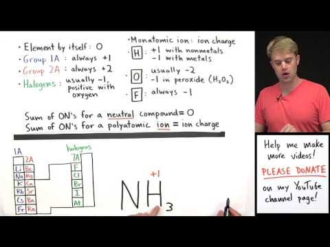How to Calculate Oxidation Numbers Introduction - YouTube