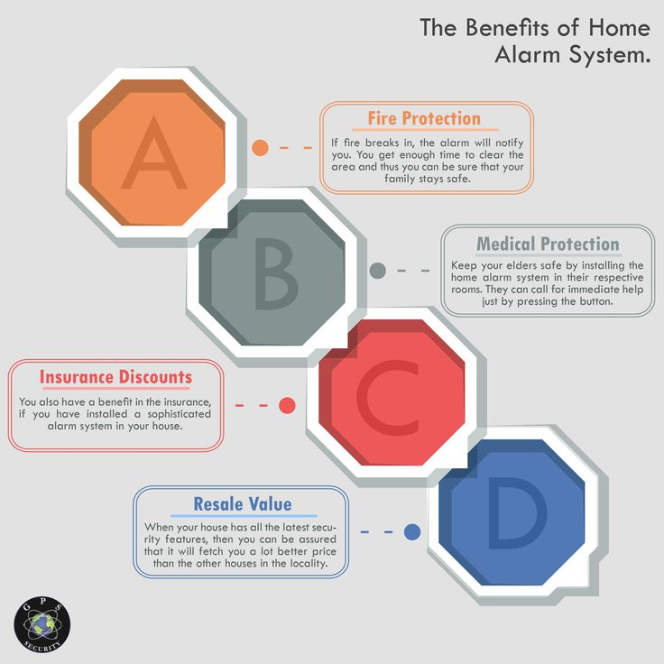 There Are Lots Of Advantages Of Having A #homealarm System In Your House.  They