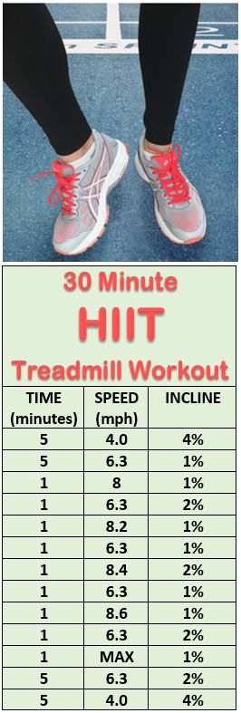 Try this 30 minute HIIT treadmill workout to burn fat and get your heart rate increasing quickly!     #fitness #workout #HIIT #cardio