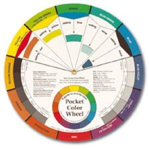 Roue chromatique traditionnelle, guide 12 couleurs de poche
