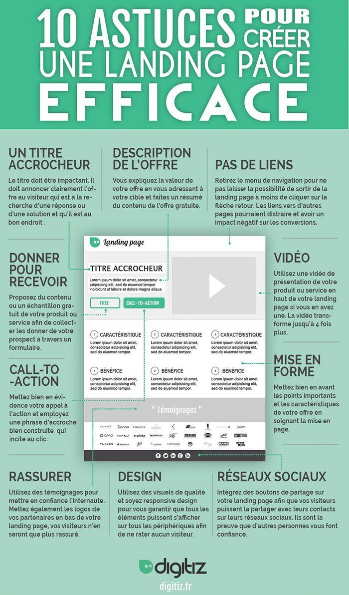 10 conseils pour créer une landing page efficace sur le blog e-commerce