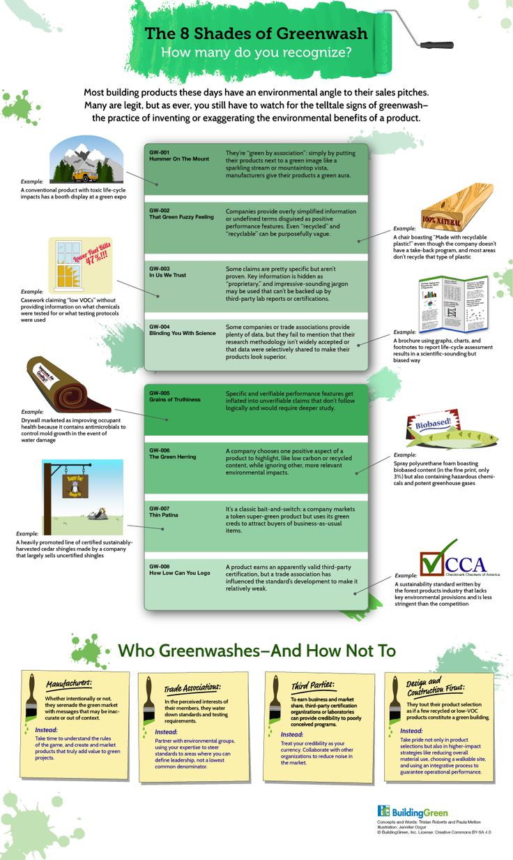 Too many manufacturers are still exaggerating the environmental benefits of their products. Here's a handy guide to spotting the major kinds of greenwash.