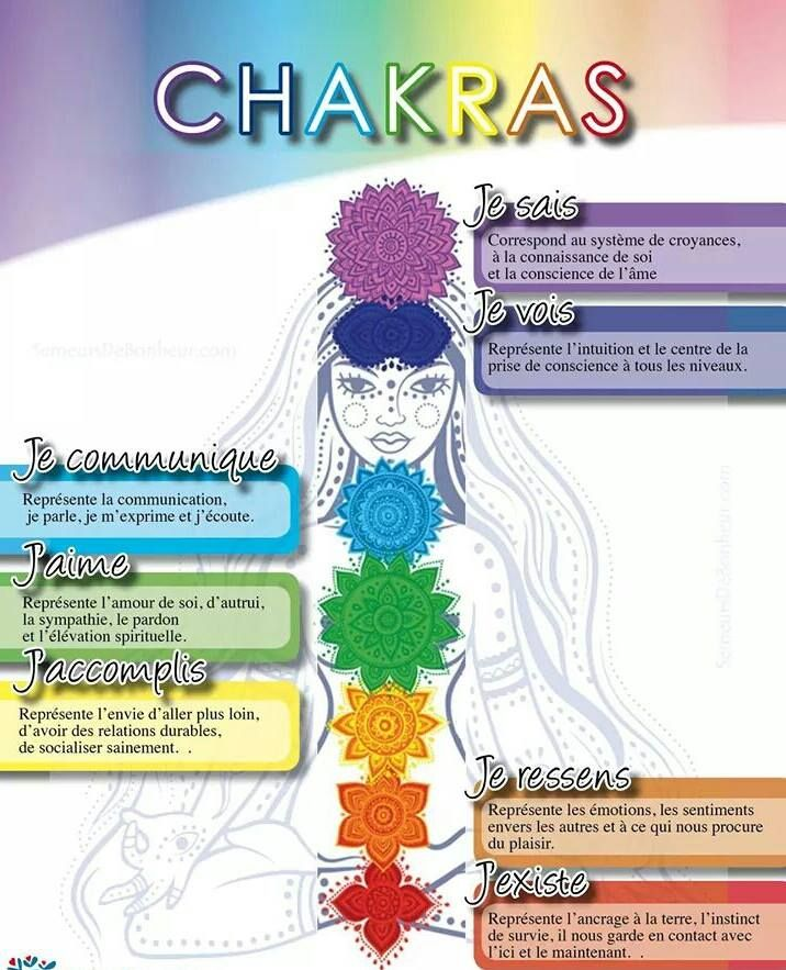 Top 115 best Chakras images on Pinterest | Chakras, Reiki and Personal  XK67