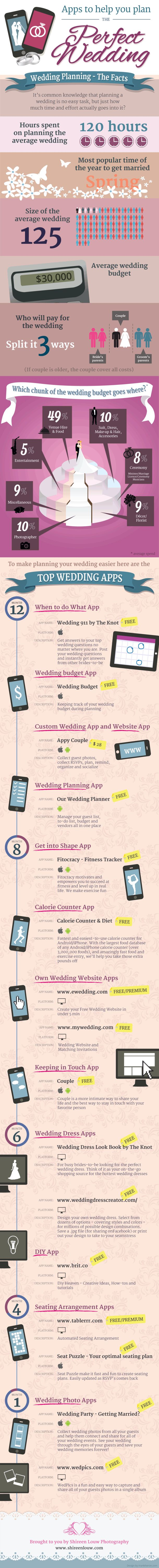 Apps To Help You Plan The Perfect Wedding [INFOGRAPHIC]
