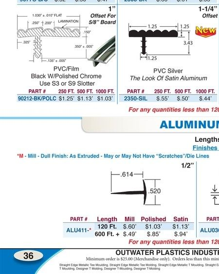 Countertop Edge Bumper : ... countertop edges bumpers outwater page 36 aluminum countertop edges