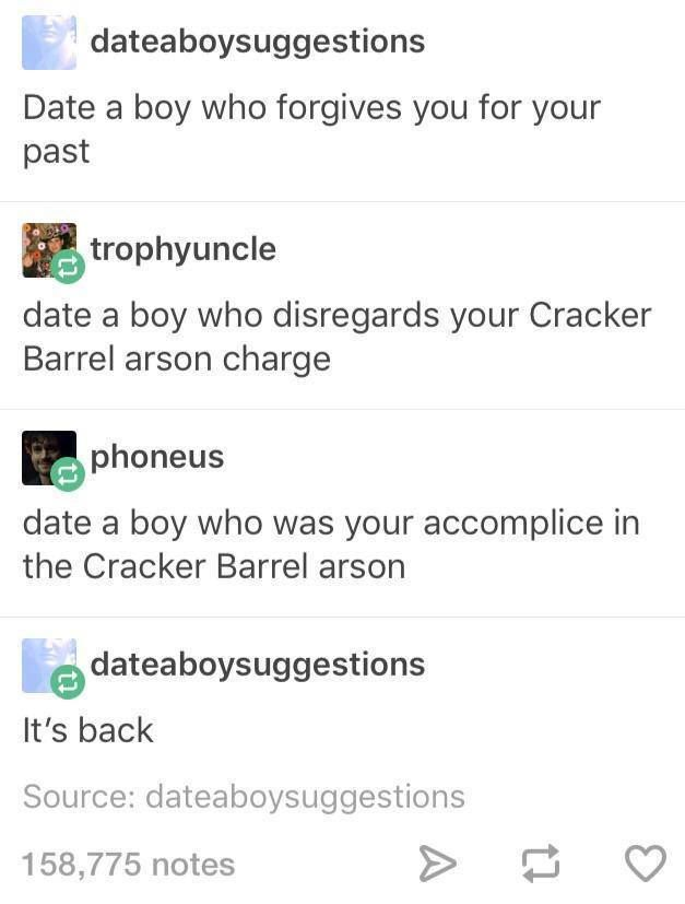 online dating sites Tumblr