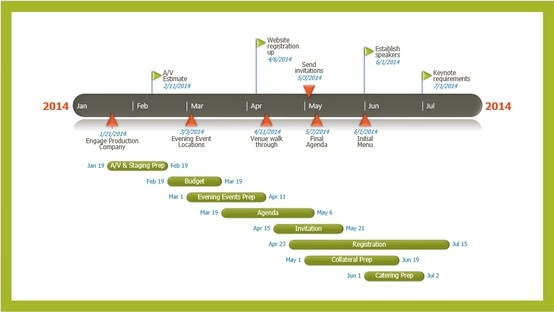 Event Planning Timeline Template created with the PowerPoint add ...