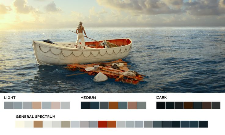 Movies in color - find the colour palettes of the movies you like! {Here, life of Pi}