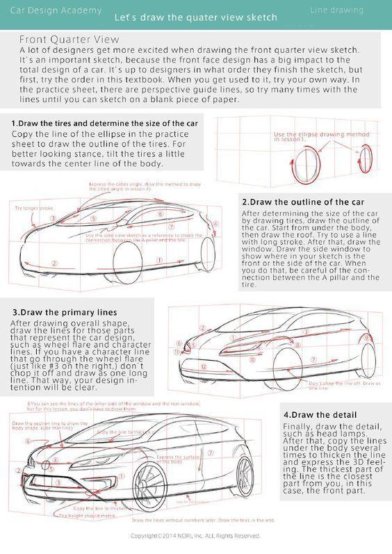 80 best Lean \ green images on Pinterest Cars, Car design sketch - copy car blueprint website
