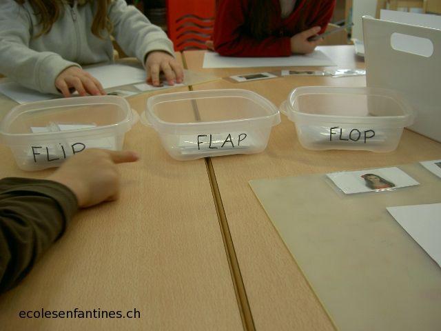 FLIP - FLAP - FLOP création de phrases