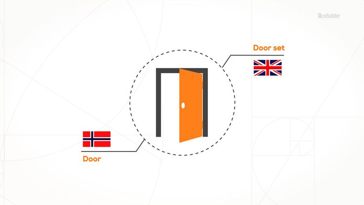 Construction product data in different languaages?  A 'door' in the country where coBuilder was founded – Norway – means a door with a frame. In the UK the same thing will be called a 'door set'. So if we order a 'door' from an English supplier he will understand that we want only the door leaf. That would be quite inconvenient and will waste our time and resources, wouldn't it? So you can see that the miscommunication can cause some difficulties even at the smallest scale.