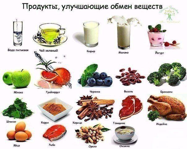Какие продукты ускоряют обмен веществ 🍏