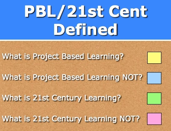 problem based learning in teaching Abstract inspired by positive results of problem based learning (pbl)  implementation within an array of disciplines, pbl was also implemented in  teacher.