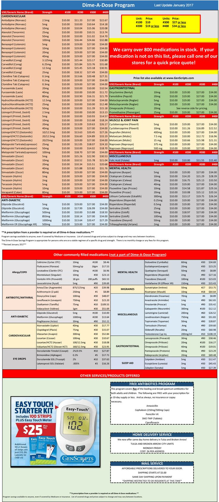 """We carry over 800 meds in stock & can special order! Call or message us for price quote if yours isn't listed. 918-615-3354  For a printable Dime A Dose list, click link  unique resource. GenScript offers very expensive medications for """"a dime a dose"""". For Medicaid recipients with too many punches, or Medicare """"donut holes"""", or persons without insurance, this may be the resource you need. post by Dan Cross Feb2017 on FB OK'sA&MH page."""