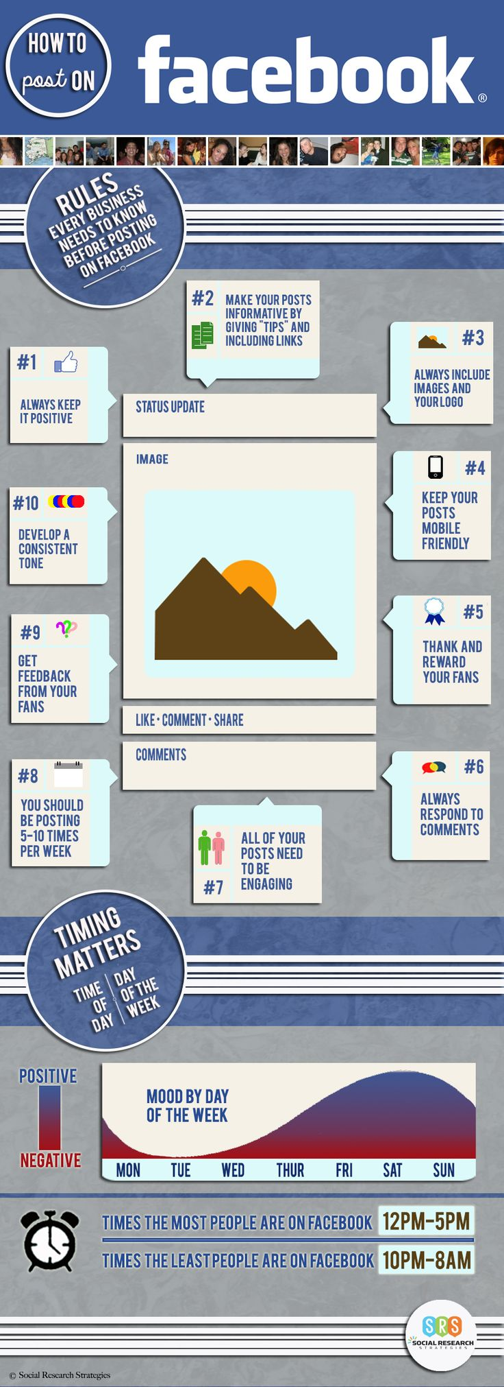 The+10+Rules+That+Every+Business+Needs+To+Know+Before+Posting+Content+On+Facebook+-+infographic