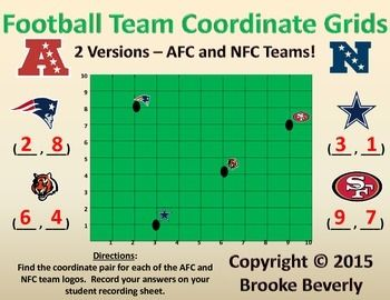 Football Team Coordinate Grids- 2 versions (AFC and NFC teams)  Find the coordinate pair for the AFC and NFC team logos that are plotted on a coordinate grid.  Included are 2 coordinate grids, a title / direction page, 2 student recording sheets, 2 answer sheets.