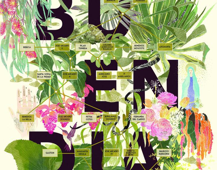 Chi ha letto «Cent'anni di solitudine» ha avuto spesso la sensazione di perdersi nella sterminata genealogia della famiglia Buendía. Per mettere ordine nella giungla di Aureliano e Arcadio José, è nato «The Buendía Family Tree» (www. thebuendia-family.com, che ha realizzato l'illustrazione sopra). Il progetto, nato da un'idea di Eleonora Marangoni, illustrato da Babeth Lafon, raccoglie in un albero genealogico i personaggi della famiglia in una foresta tropicale di piante, amuleti e simboli…