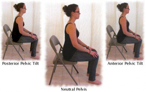 proper-sitting-posture-neutral-pelvis