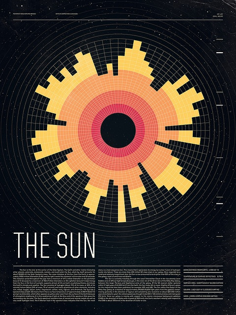 The Sun by Ross Berens