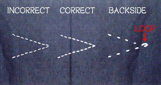 Sashiko Stitching - Right & Wrong Sharp Turns