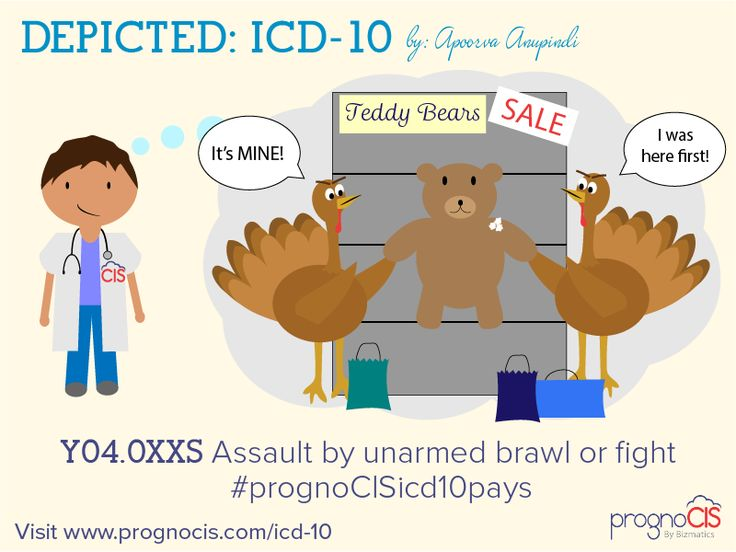 ICD-10 Humor: Assault by unarmed brawl or fight