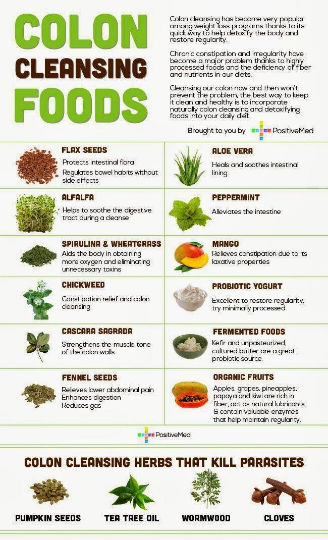 colon detox diet plan)