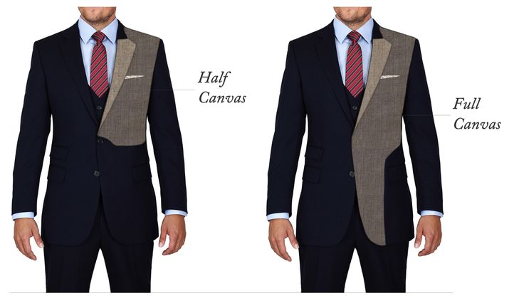 Know and make sure to ask before you buy! How To Tell A Quality Suit: Fused Vs. Canvassed - He Spoke Style