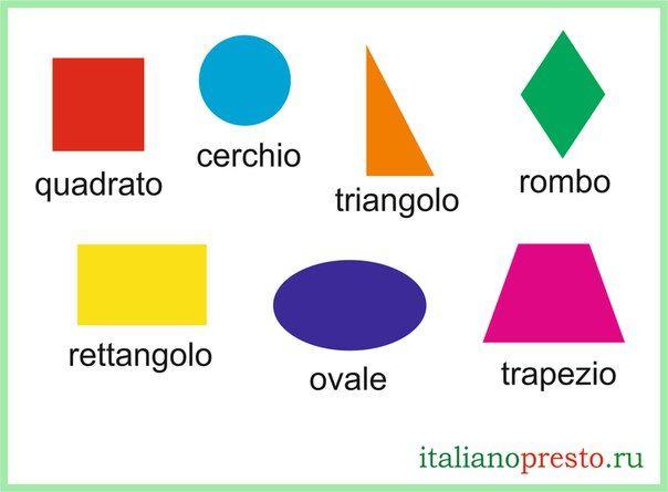 Тонкости итальянского языка