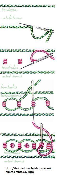 Puntada bordados
